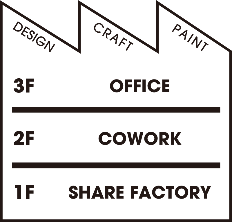 DESIGN CRAFT PAINT / 3F OFFICE, 2f COWORK, 1f SHARE FACTORY